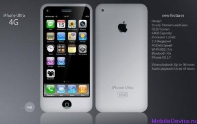 ����� iPhone Ultra � iPhone Pho