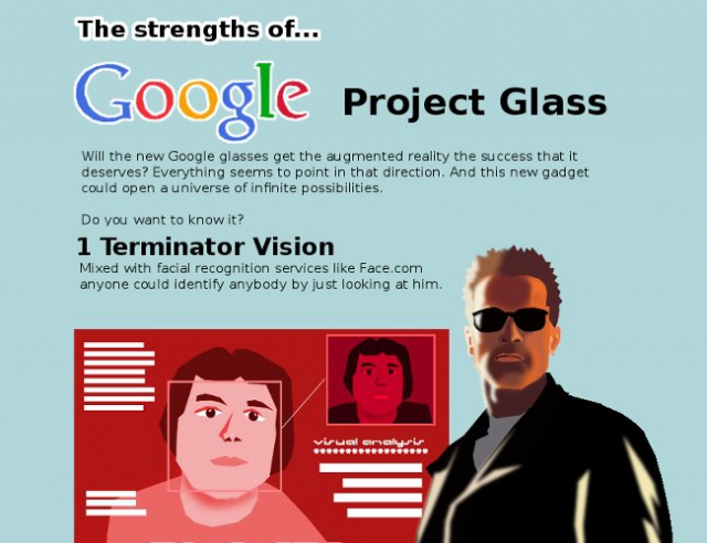 Project Glass